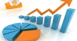Các chỉ tiêu để đánh giá hiệu quả kinh doanh