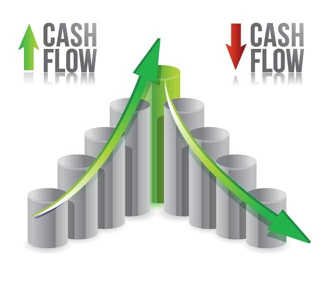 Báo cáo LCTT sẽ cho chúng ta biết trong một khoảng thời gian nhất định, doanh nghiệp đã kiếm được bao nhiêu tiền và phải chi tiêu bao nhiêu tiền